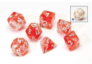 Image Sirius Dice - Polyhedral Dice Set- Translucent Red Cloud